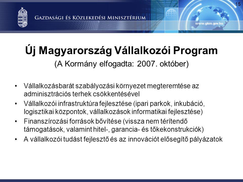 15 Új Magyarország Vállalkozói Program (A Kormány elfogadta: 2007. október) •Vállalkozásbarát szabályozási környezet megteremtése az adminisztrációs t