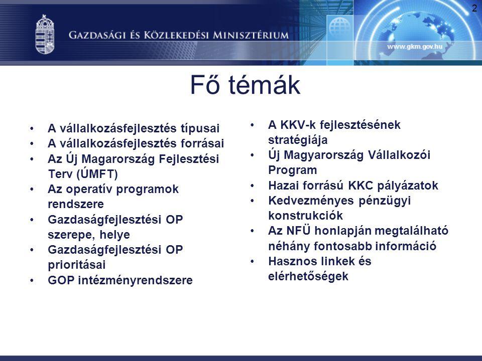 2 Fő témák •A vállalkozásfejlesztés típusai •A vállalkozásfejlesztés forrásai •Az Új Magarország Fejlesztési Terv (ÚMFT) •Az operatív programok rendsz