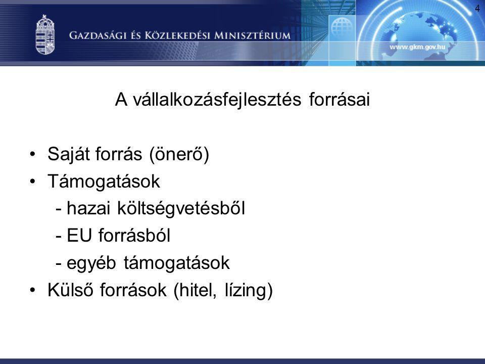 4 A vállalkozásfejlesztés forrásai •Saját forrás (önerő) •Támogatások - hazai költségvetésből - EU forrásból - egyéb támogatások •Külső források (hite