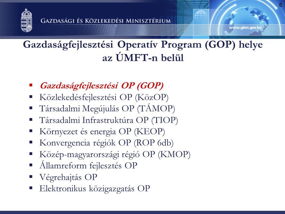 6 Gazdaságfejlesztési Operatív Program (GOP) helye az ÚMFT-n belül  Gazdaságfejlesztési OP (GOP)  Közlekedésfejlesztési OP (KözOP)  Társadalmi Megú