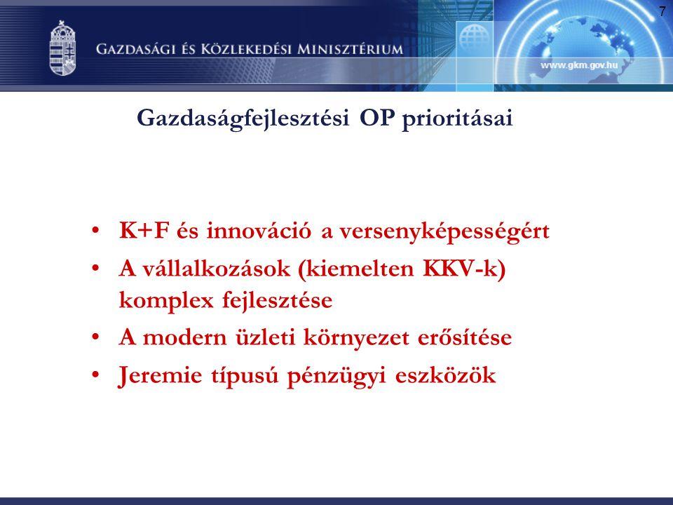 7 Gazdaságfejlesztési OP prioritásai •K+F és innováció a versenyképességért •A vállalkozások (kiemelten KKV-k) komplex fejlesztése •A modern üzleti kö