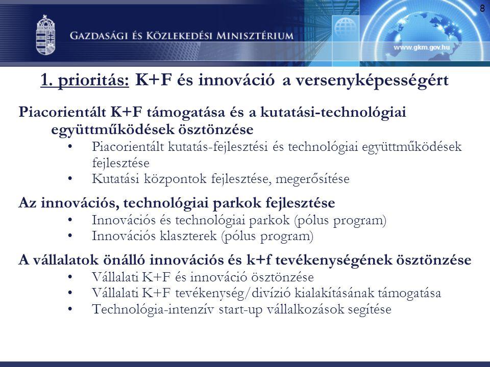 8 1. prioritás: K+F és innováció a versenyképességért Piacorientált K+F támogatása és a kutatási-technológiai együttműködések ösztönzése •Piacorientál