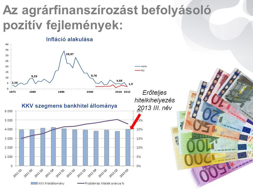 3 Az agrárfinanszírozást befolyásoló pozitív fejlemények: Infláció alakulása Mrd Ft Forrás: PSZÁF KKV szegmens bankhitel állománya Erőteljes hitelkihelyezés 2013 III.