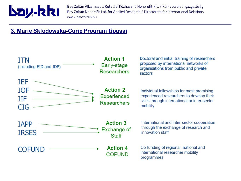 3. Marie Sklodowska-Curie Program típusai