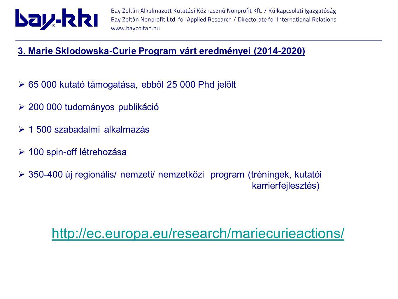 3. Marie Sklodowska-Curie Program várt eredményei (2014-2020)  65 000 kutató támogatása, ebből 25 000 Phd jelölt  200 000 tudományos publikáció  1