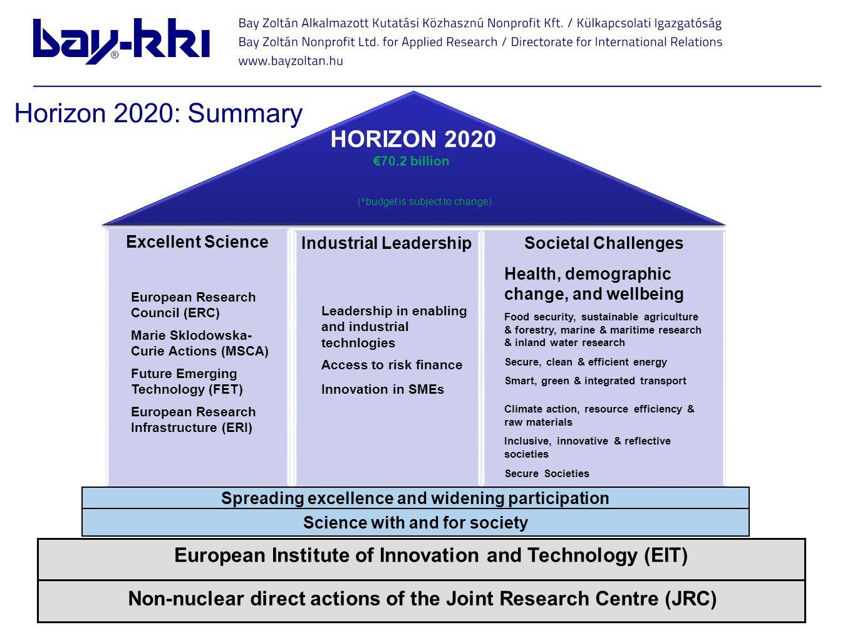 HORIZON 2020 €75-80 billion HORIZON 2020 €70.2 billion (* budget is subject to change) Excellent Science Industrial Leadership Societal Challenges Eur