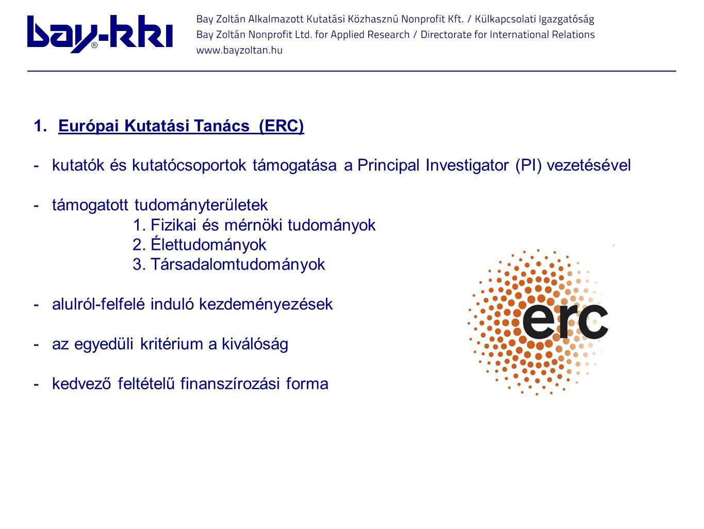 1.Európai Kutatási Tanács (ERC) -kutatók és kutatócsoportok támogatása a Principal Investigator (PI) vezetésével -támogatott tudományterületek 1. Fizi