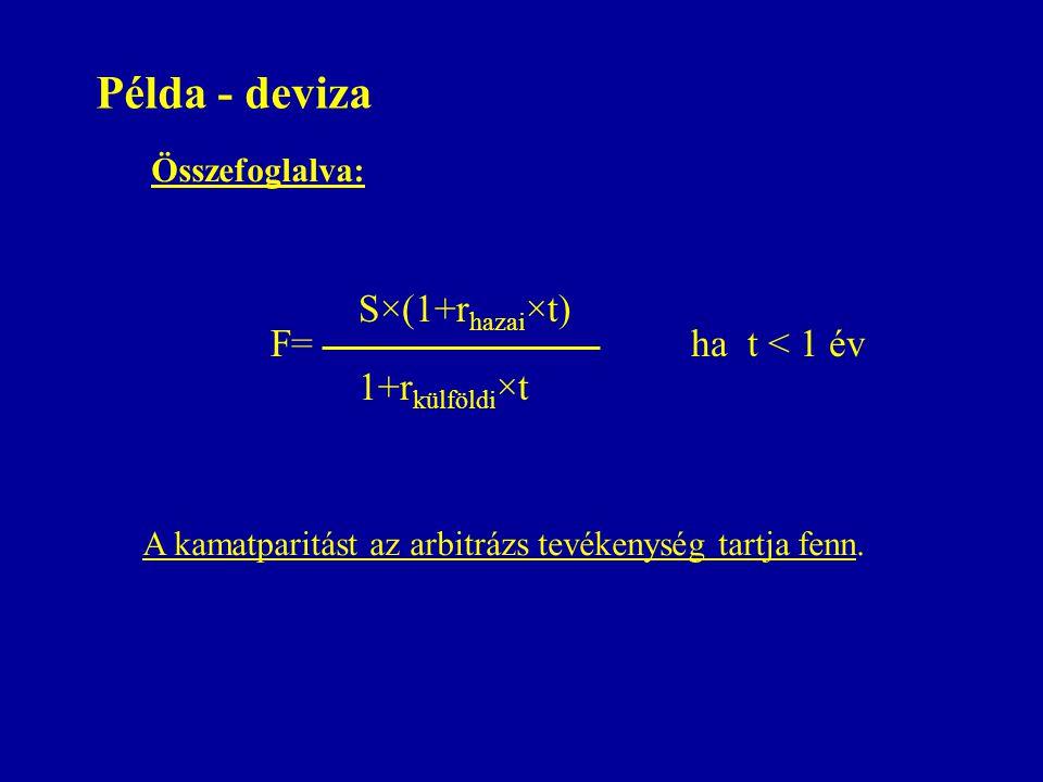 Összefoglalva: Példa - deviza F= S×(1+r hazai ×t) 1+r külföldi ×t ha t < 1 év A kamatparitást az arbitrázs tevékenység tartja fenn.