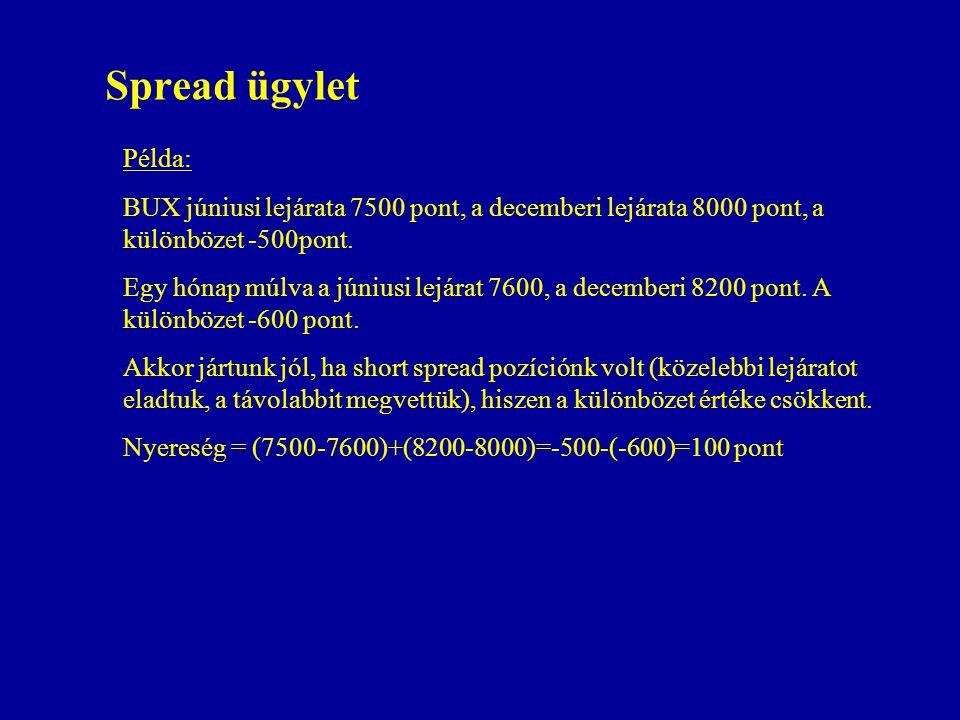 Spread ügylet Példa: BUX júniusi lejárata 7500 pont, a decemberi lejárata 8000 pont, a különbözet -500pont. Egy hónap múlva a júniusi lejárat 7600, a