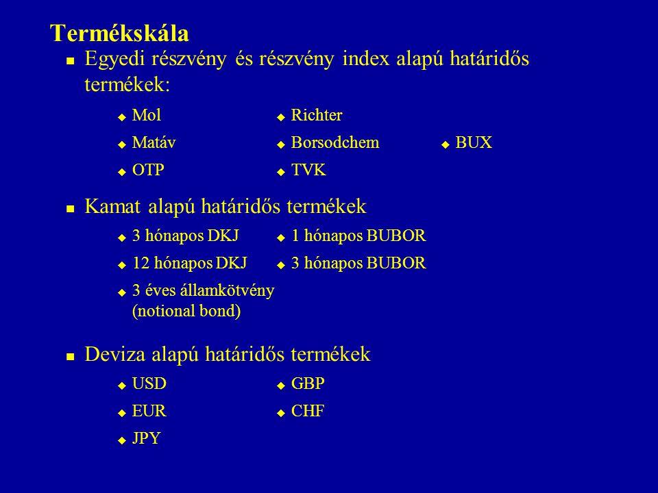  Egyedi részvény és részvény index alapú határidős termékek:  Kamat alapú határidős termékek  Mol  Matáv  OTP  Richter  Borsodchem  TVK  BUX