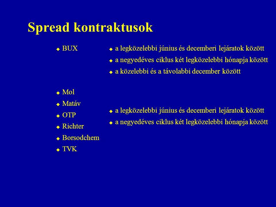 Spread kontraktusok  Mol  Matáv  OTP  Richter  Borsodchem  TVK  BUX  a legközelebbi június és decemberi lejáratok között  a negyedéves ciklus