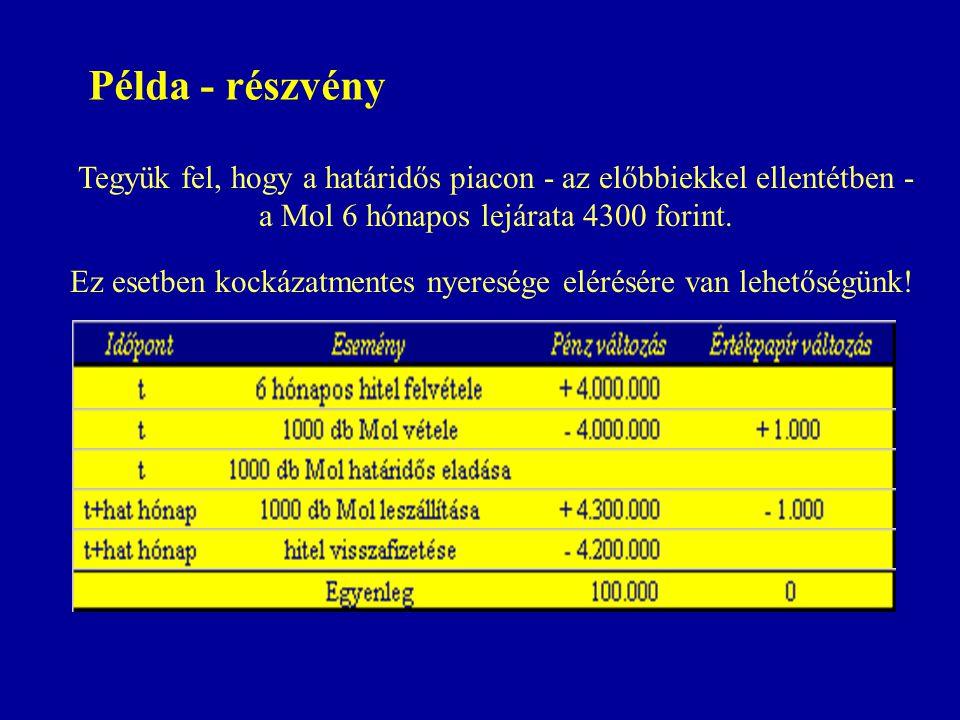 Tegyük fel, hogy a határidős piacon - az előbbiekkel ellentétben - a Mol 6 hónapos lejárata 4100 forint.