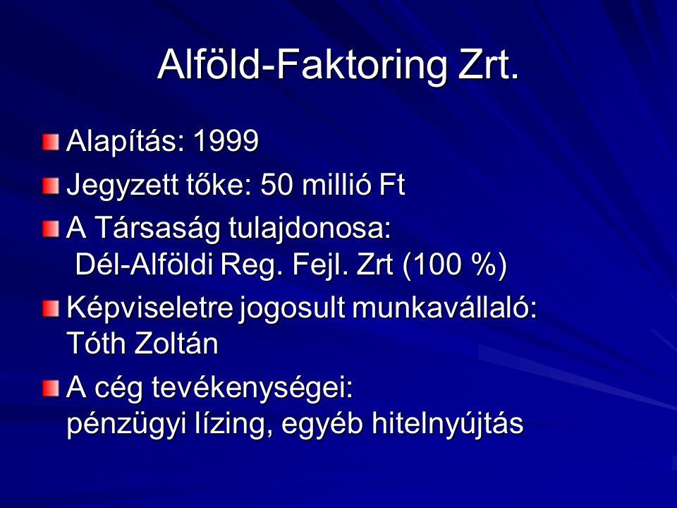 Alföld-Faktoring Zrt. Alapítás: 1999 Jegyzett tőke: 50 millió Ft A Társaság tulajdonosa: Dél-Alföldi Reg. Fejl. Zrt (100 %) Képviseletre jogosult munk
