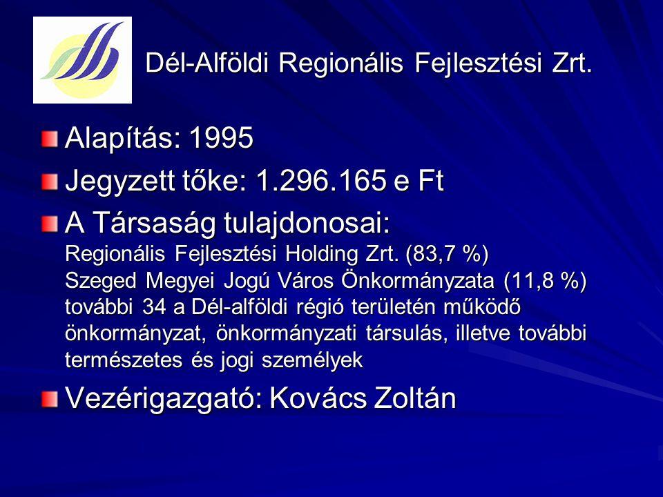 Dél-Alföldi Regionális Fejlesztési Zrt. Alapítás: 1995 Jegyzett tőke: 1.296.165 e Ft A Társaság tulajdonosai: Regionális Fejlesztési Holding Zrt. (83,