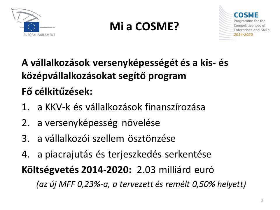 Mi a COSME? A vállalkozások versenyképességét és a kis- és középvállalkozásokat segítő program Fő célkitűzések: 1.a KKV-k és vállalkozások finanszíroz
