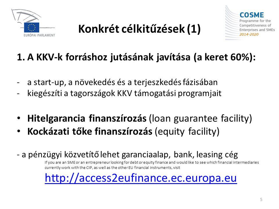 Konkrét célkitűzések (1) 1.A KKV-k forráshoz jutásának javítása (a keret 60%): -a start-up, a növekedés és a terjeszkedés fázisában -kiegészíti a tago