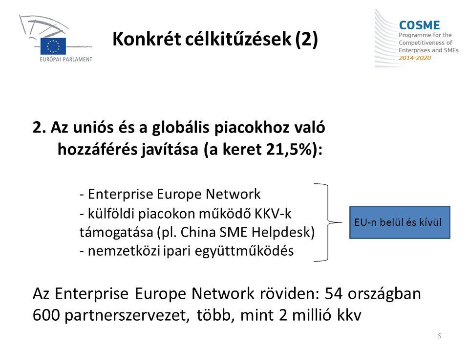Konkrét célkitűzések (2) 2. Az uniós és a globális piacokhoz való hozzáférés javítása (a keret 21,5%): - Enterprise Europe Network - külföldi piacokon