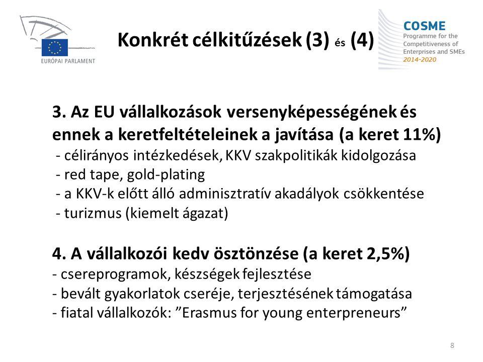 A COSME várható hatása - EU GDP 1.1 milliárd euróval nő évente - 30.000 munkahely létrehozása (megtartása) évente - 40.000 partnerségi megállapodás - 400 millió euróval nő a támogatott cégek üzleti forgalma évente - 1.200 új üzleti termék/szolgáltatás/folyamat évente - 3,5 milliárd euróval nő a hitelek és/vagy befektetések összege évente 9