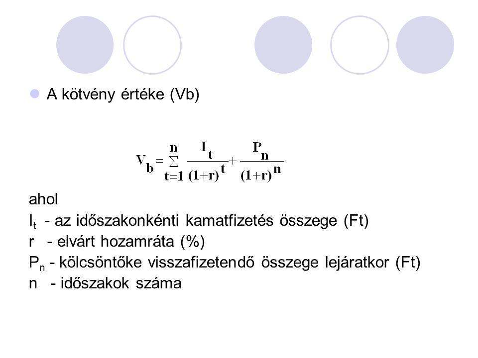  A kötvény értéke (Vb) ahol I t - az időszakonkénti kamatfizetés összege (Ft) r - elvárt hozamráta (%) P n - kölcsöntőke visszafizetendő összege lejá