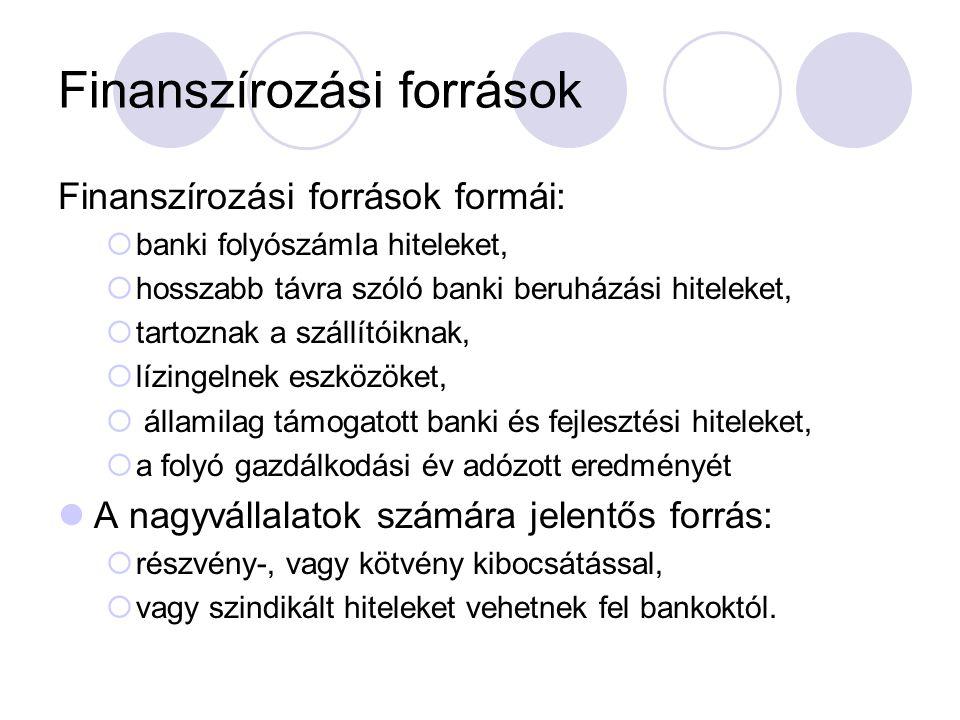Történelmi háttér  Magyarországon a kötvény a 80-as évek első felében jelent meg  Ez jelentette az egyetlen értékpapírt a lakosság számára  A kisbefektetők ekkortól ismerkedhettek meg az értékpapírpiac működésének egyszerűbb módjaival.