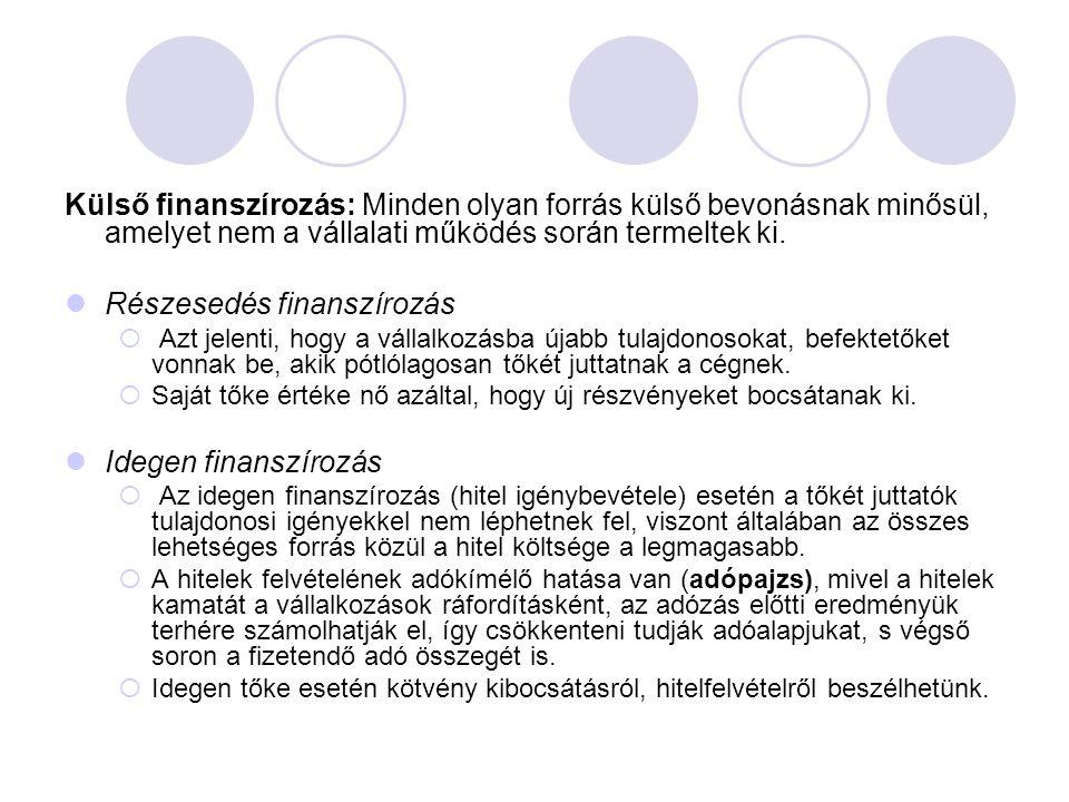Külső finanszírozás: Minden olyan forrás külső bevonásnak minősül, amelyet nem a vállalati működés során termeltek ki.  Részesedés finanszírozás  Az