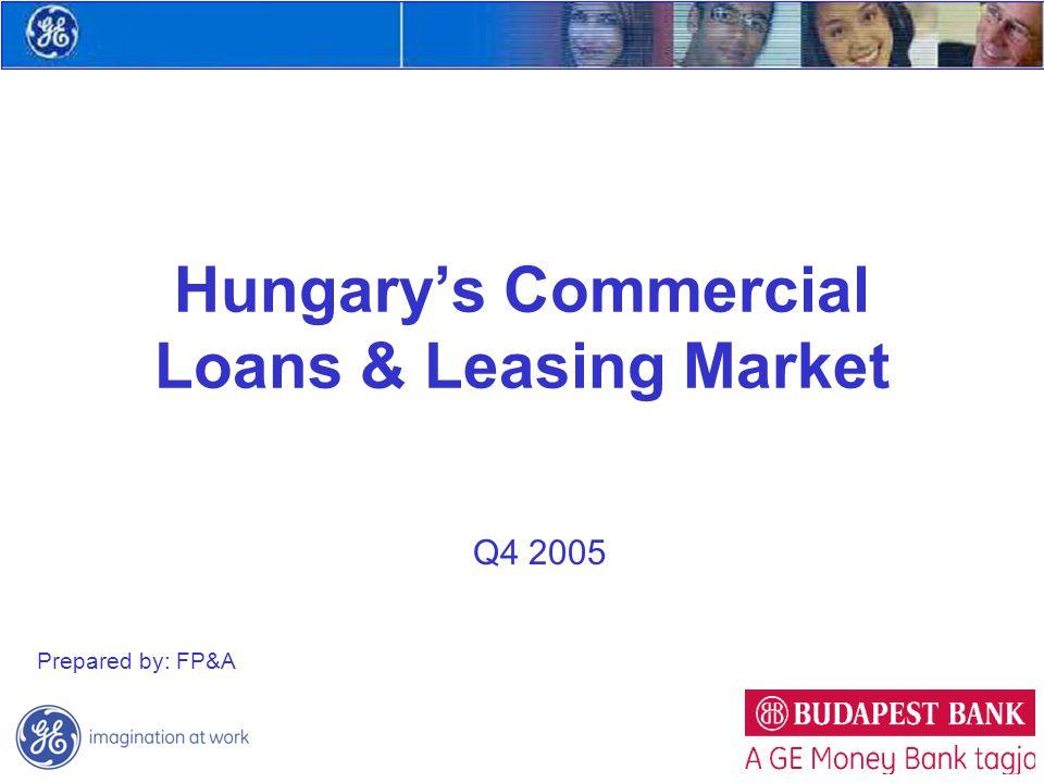 Commercial Loans - Total Total Market Size: HUF 5.552 Bn Market Growth: 13% BB Growth: 17% BB Grew Above Market Y-o-Y Winners (Y-o-Y Growth): •BB: 17% •Raiffeisen: 17% •MKB: 15%