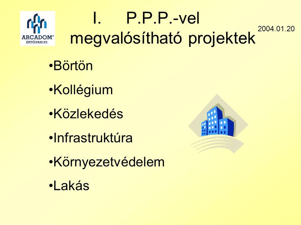 I.P.P.P.-vel megvalósítható projektek 2004.01.20 •Börtön •Kollégium •Közlekedés •Infrastruktúra •Környezetvédelem •Lakás