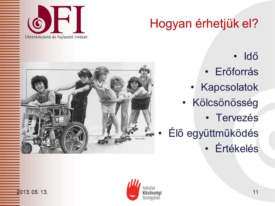 Oktatáskutató és Fejlesztő Intézet Hogyan érhetjük el? •Idő •Erőforrás •Kapcsolatok •Kölcsönösség •Tervezés •Élő együttműködés •Értékelés 2013. 05. 13