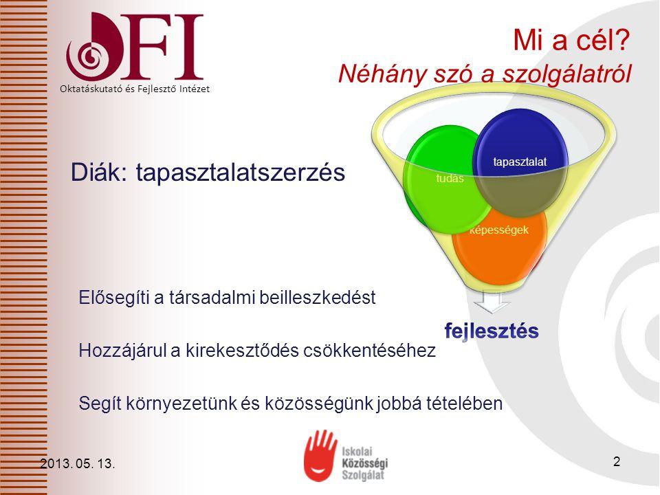 """Oktatáskutató és Fejlesztő Intézet Nem lényegtelen """"látványelemek 2013."""