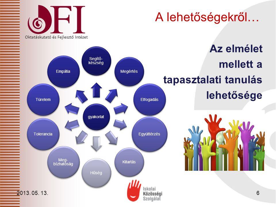 Oktatáskutató és Fejlesztő Intézet A lehetőségekről… Az elmélet mellett a tapasztalati tanulás lehetősége gyakorlat Segítő- készség Megértés Elfogadás Együttérzés KitartásHűség Meg- bízhatóság ToleranciaTürelemEmpátia 2013.