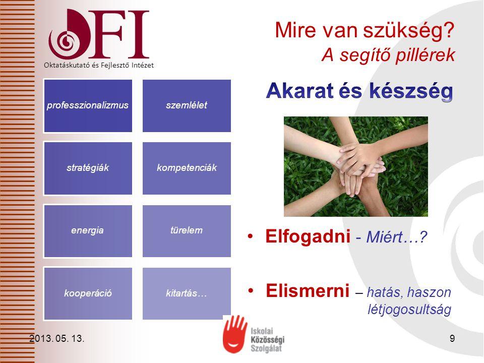Oktatáskutató és Fejlesztő Intézet Lehetőség 2013.