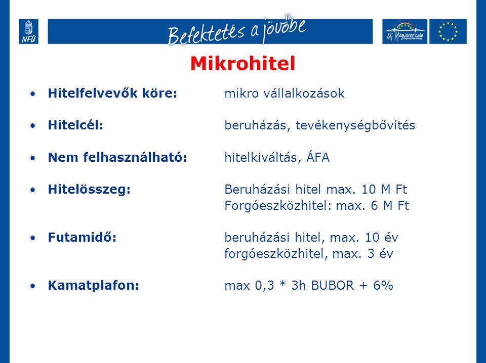 Kis- és középvállalkozói hitel •Hitelfelvevők köre: mikro-, kis- és középvállalkozások •Hitelcél: beruházás + forgóeszköz, kivéve KMR •Nem felhasználható: hitelkiváltás, ÁFA •Hitelösszeg:10-100 M Ft •Futamidő:max.