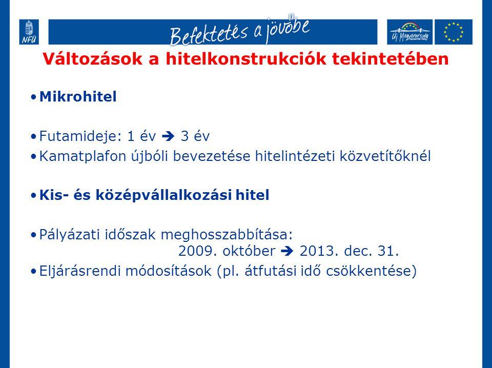 Változások a hitelkonstrukciók tekintetében •Új Magyarország Forgóeszköz hitel –Program keretösszeg: 140 Mrd Ft  100 Mrd Ft –Igénybevételi időszak + 1 évvel meghosszabbítva (2010.