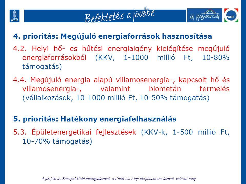 4. prioritás: Megújuló energiaforrások hasznosítása 4.2. Helyi hő- es hűtési energiaigény kielégítése megújuló energiaforrásokból (KKV, 1-1000 millió