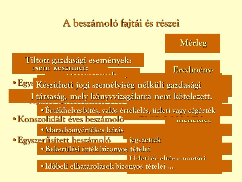 16 Id ő beli elhatárolás könyvelése IV.2008. 01.01.
