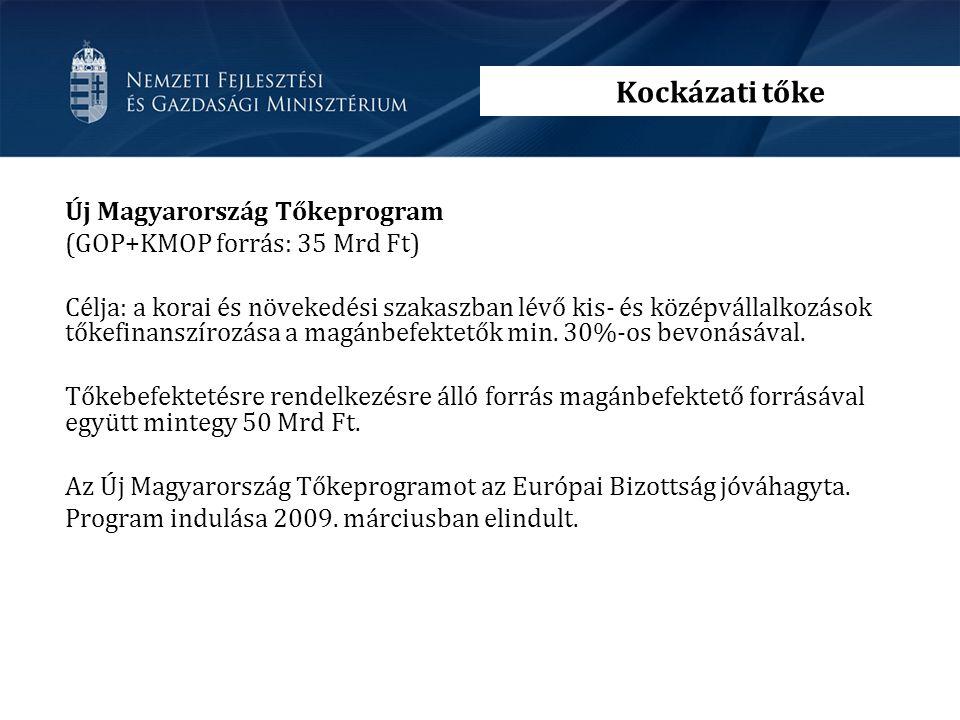 Új Magyarország Tőkeprogram (GOP+KMOP forrás: 35 Mrd Ft) Célja: a korai és növekedési szakaszban lévő kis- és középvállalkozások tőkefinanszírozása a magánbefektetők min.