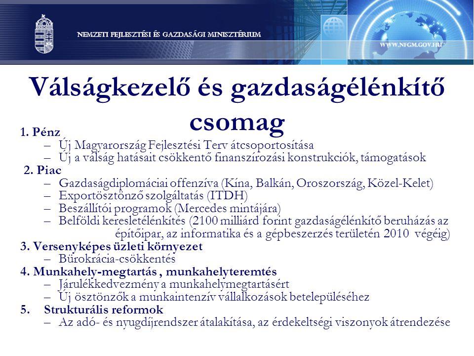 Válságkezelő és gazdaságélénkítő csomag 1.