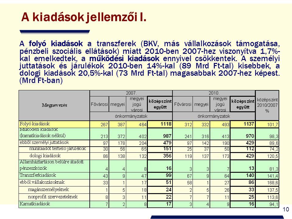 10 A kiadások jellemzői I. A folyó kiadások a transzferek (BKV, más vállalkozások támogatása, pénzbeli szociális ellátások) miatt 2010-ben 2007-hez vi