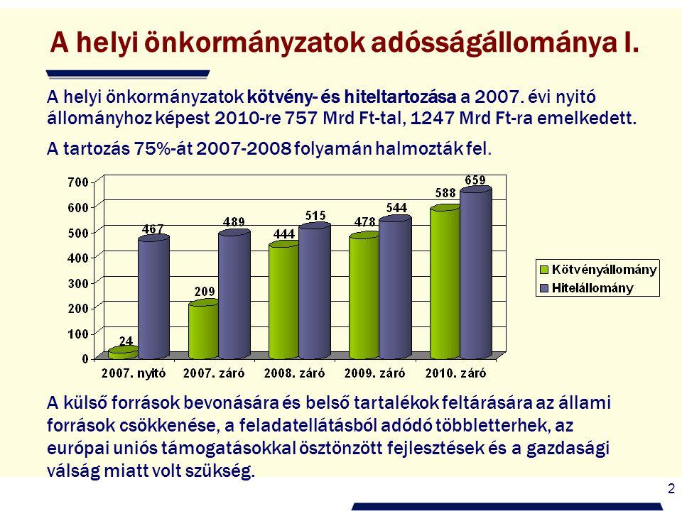 2 A helyi önkormányzatok adósságállománya I. A helyi önkormányzatok kötvény- és hiteltartozása a 2007. évi nyitó állományhoz képest 2010-re 757 Mrd Ft