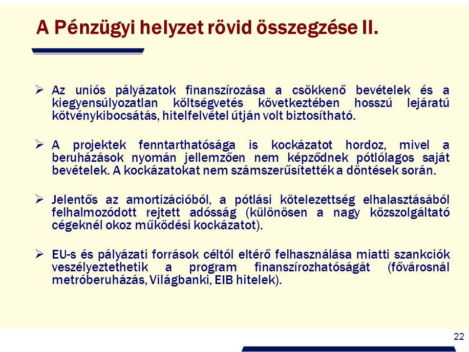 22 A Pénzügyi helyzet rövid összegzése II.  Az uniós pályázatok finanszírozása a csökkenő bevételek és a kiegyensúlyozatlan költségvetés következtébe