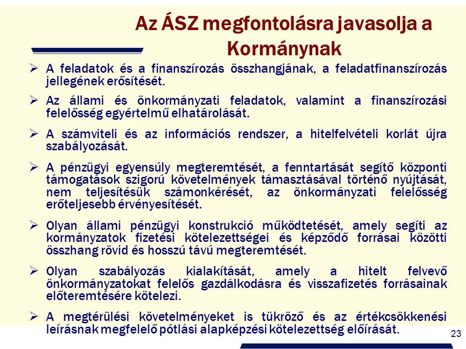 23 Az ÁSZ megfontolásra javasolja a Kormánynak  A feladatok és a finanszírozás összhangjának, a feladatfinanszírozás jellegének erősítését.  Az álla