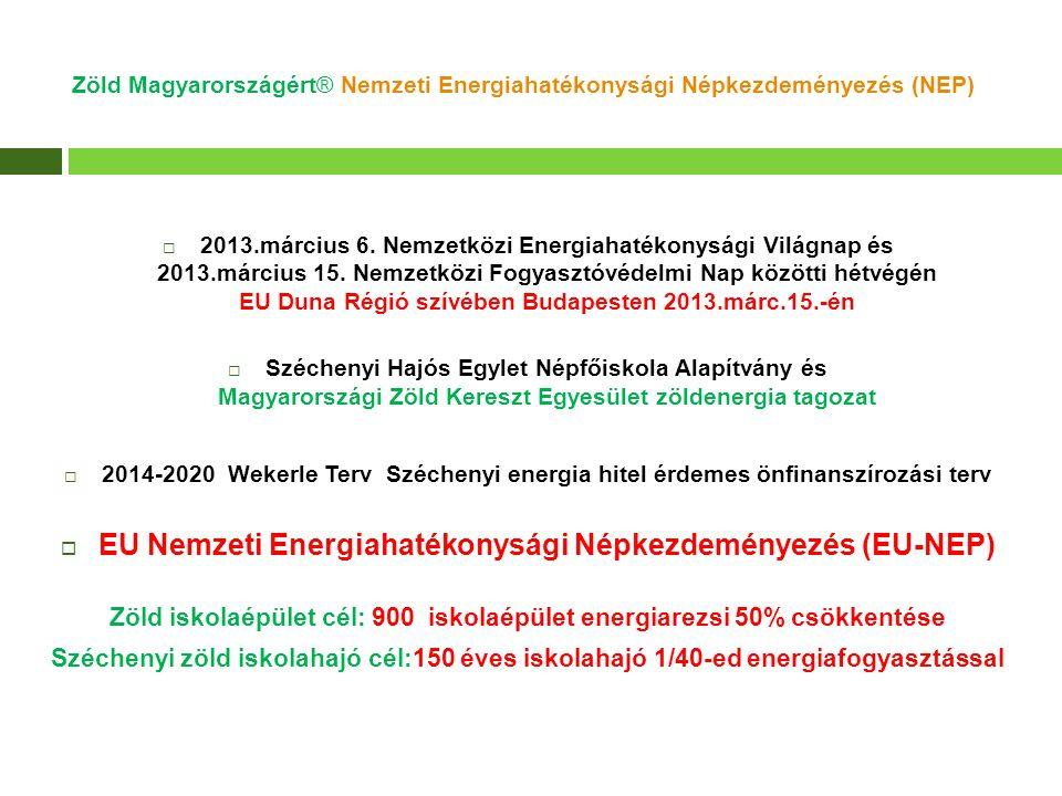2010/31/EU Zöld Épület és jármű EU Duna Régió zöld vállalkozó KKV kitörési pont célú EU banki Széchenyi energia hitel érdemes 900 iskola+150 iskolahajó Wekerle Tervjavaslat EU Duna Makró Régió 900 Zöld iskola Épület + 150 Széchenyi iskolahajó 2012/27/EU 3% iskola éves felújítás 2017-ig Iskola Virtuális Erőmű 2017-ig Széchenyi iskolahajó flotta 2017-ig Iskolahajó Virtuális Erőmű 2017-ig Magyarország 500 db5 000 kW110 db2 200 kW Szlovákia100 db1 000 kW10 db200 kW Románia+ Kárpátalja100 db 1 000 kW 10 db200 kW Szerbia100 db 1 000 kW 10 db200 kW Horvátország+Szlovénia100 db 1 000 kW 10 db200 kW Wekerle Terv összesen900 db9 000 kW150 db3 000 kW Zöld Magyarországért® Nemzeti Energiahatékonysági Népkezdeményezés (NEP)