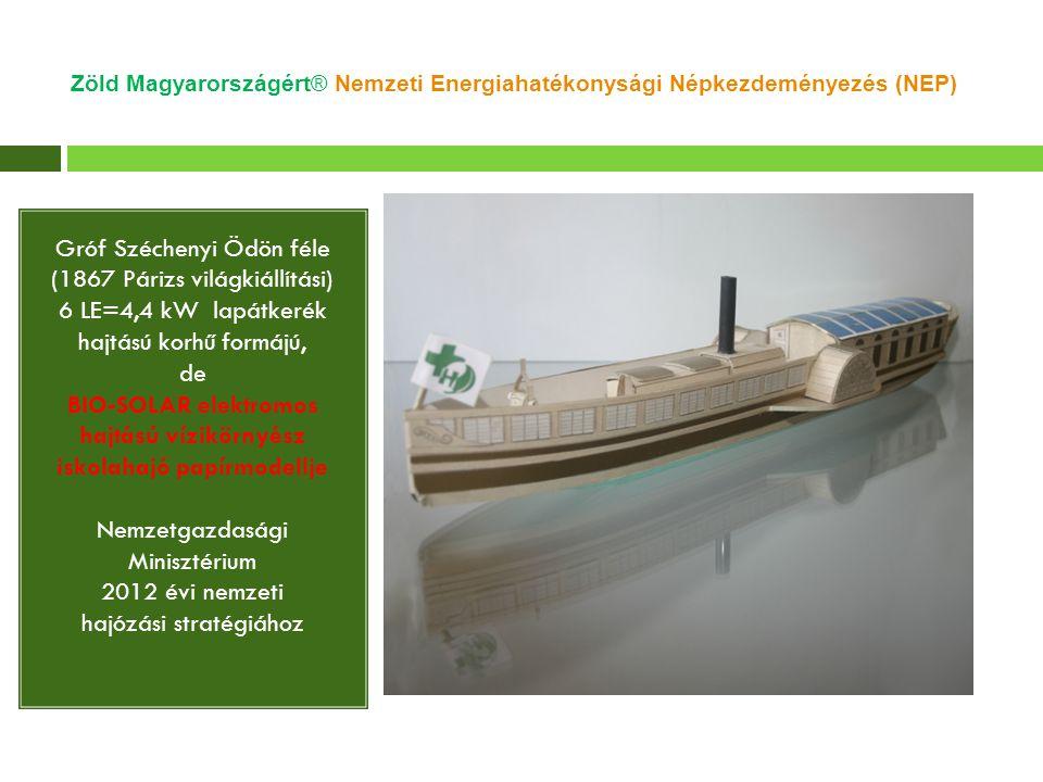 Széchenyi iskolahajó fő adatok megnevezése Szám-érték Lakóhajó hosszúsága18,3 m Maximális szélesség3,66 m Lakóhajó merülés0,45 m Tető az alapvonaltól2,5 m Lapátkerék átmérő1,8 m Lapátkerék teljesítmény 6LE4,4 kW Lakóhajó kőszénfogyasztás11 kg/km Lakóhajó pellet fogyasztás0,39 kg/km Lakóhajó mai energiaigénye1/40 rész  Széchenyi hajós hungarikum a 2014-2020 nemzeti hajózási és öko-innováció stratégiához  Széchenyi Programiroda és Dunai vizikörnyész önkéntes EU ifjúsági programrégió Wekerle Terv javaslat  Gróf Széchenyi Ödön féle (1867 évi Pest-Párizs világkiállítási lakóhajó) 150 db hungarikum iskolahajó flotta a 2017 évi gróf Széchenyi Ödön Pest- Párizs túra lakóhajó 150.