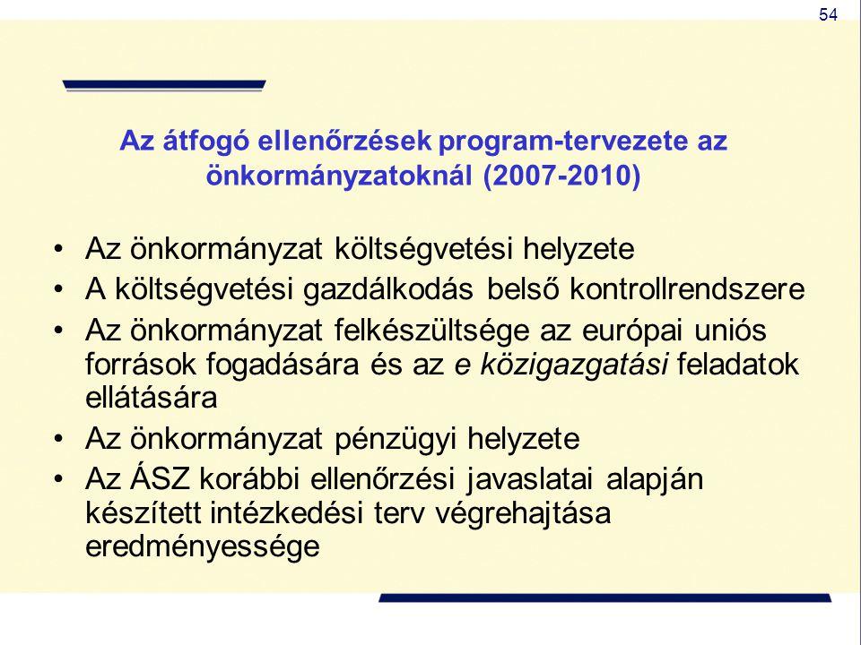 54 •Az önkormányzat költségvetési helyzete •A költségvetési gazdálkodás belső kontrollrendszere •Az önkormányzat felkészültsége az európai uniós források fogadására és az e közigazgatási feladatok ellátására •Az önkormányzat pénzügyi helyzete •Az ÁSZ korábbi ellenőrzési javaslatai alapján készített intézkedési terv végrehajtása eredményessége Az átfogó ellenőrzések program-tervezete az önkormányzatoknál (2007-2010)