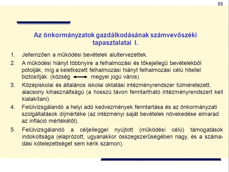 55 Az önkormányzatok gazdálkodásának számvevőszéki tapasztalatai I.