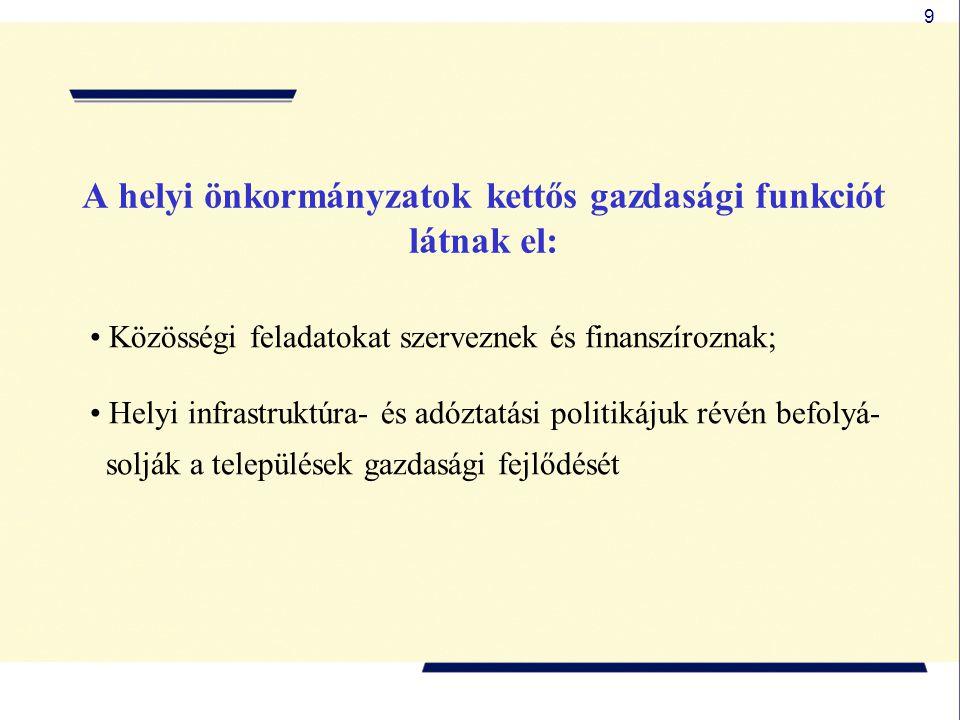 9 A helyi önkormányzatok kettős gazdasági funkciót látnak el: • Közösségi feladatokat szerveznek és finanszíroznak; • Helyi infrastruktúra- és adóztat