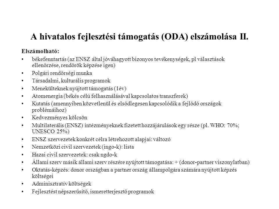 A hivatalos fejlesztési támogatás (ODA) elszámolása II.