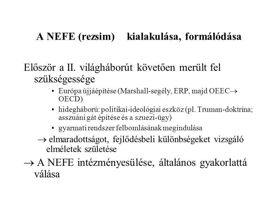 A NEFE (rezsim) kialakulása, formálódása Először a II.