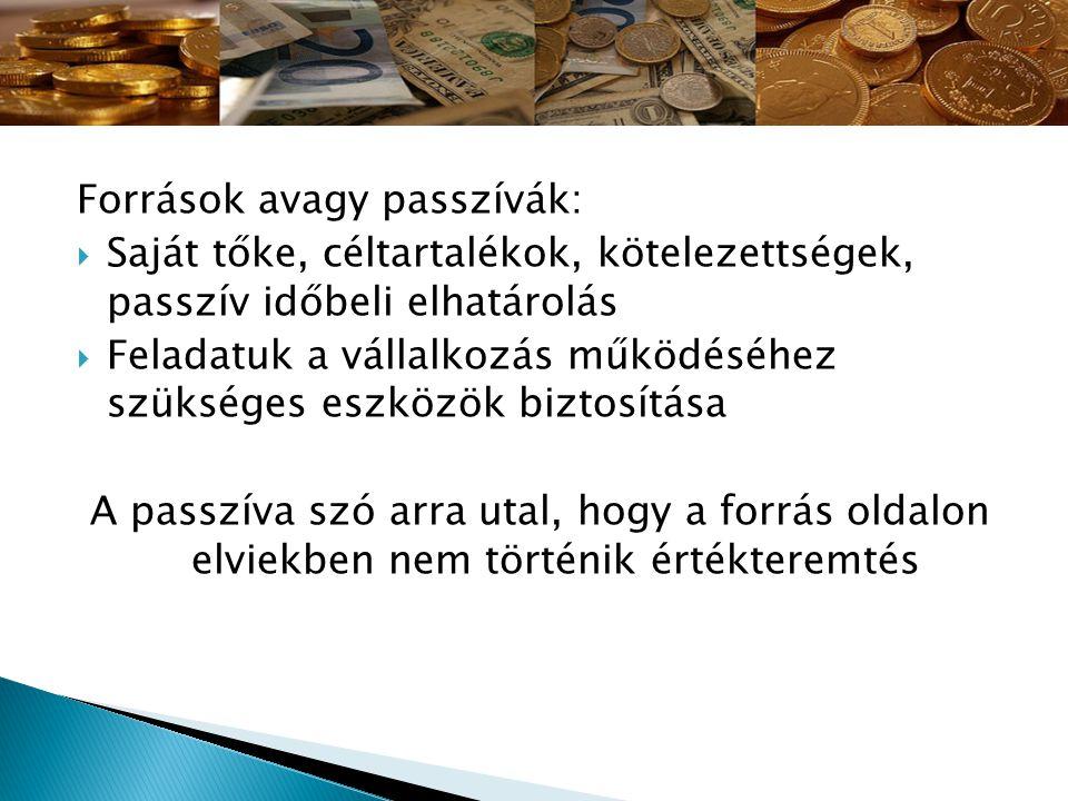 Források avagy passzívák:  Saját tőke, céltartalékok, kötelezettségek, passzív időbeli elhatárolás  Feladatuk a vállalkozás működéséhez szükséges es