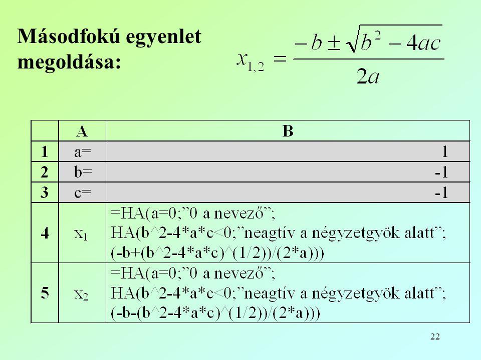 22 Másodfokú egyenlet megoldása: